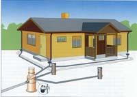 Схема дренажа и ливневой канализации
